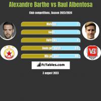 Alexandre Barthe vs Raul Albentosa h2h player stats