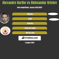 Alexandre Barthe vs Aleksandar Hristev h2h player stats