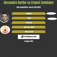 Alexandre Barthe vs Evgeni Zumbulev h2h player stats