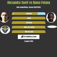 Alexandre Coeff vs Nama Fofana h2h player stats