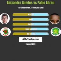 Alexandre Guedes vs Fabio Abreu h2h player stats