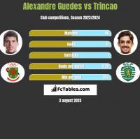 Alexandre Guedes vs Trincao h2h player stats