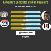 Alexandre Lacazette vs Ivan Cavaleiro h2h player stats