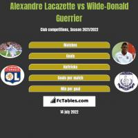 Alexandre Lacazette vs Wilde-Donald Guerrier h2h player stats