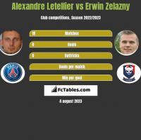 Alexandre Letellier vs Erwin Zelazny h2h player stats