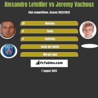 Alexandre Letellier vs Jeremy Vachoux h2h player stats