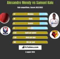 Alexandre Mendy vs Samuel Kalu h2h player stats