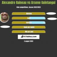 Alexandre Raineau vs Arsene Guintangui h2h player stats