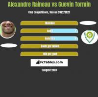 Alexandre Raineau vs Guevin Tormin h2h player stats