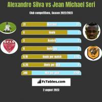 Alexandre Silva vs Jean Michael Seri h2h player stats