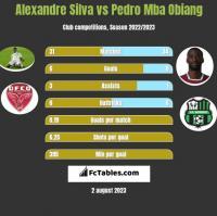 Alexandre Silva vs Pedro Mba Obiang h2h player stats