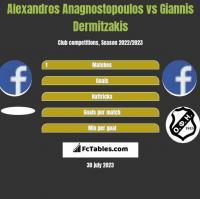 Alexandros Anagnostopoulos vs Giannis Dermitzakis h2h player stats