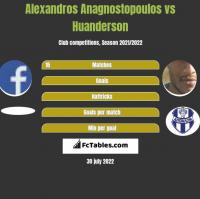 Alexandros Anagnostopoulos vs Huanderson h2h player stats
