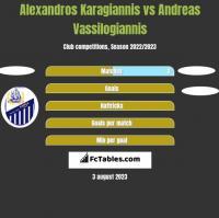 Alexandros Karagiannis vs Andreas Vassilogiannis h2h player stats