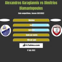 Alexandros Karagiannis vs Dimitrios Diamantopoulos h2h player stats