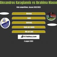 Alexandros Karagiannis vs Ibrahima Niasse h2h player stats
