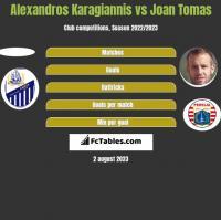 Alexandros Karagiannis vs Joan Tomas h2h player stats