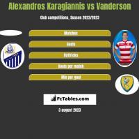 Alexandros Karagiannis vs Vanderson h2h player stats