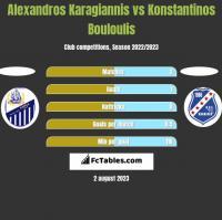 Alexandros Karagiannis vs Konstantinos Bouloulis h2h player stats