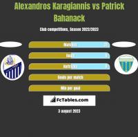 Alexandros Karagiannis vs Patrick Bahanack h2h player stats