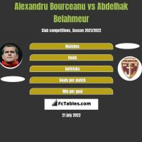 Alexandru Bourceanu vs Abdelhak Belahmeur h2h player stats