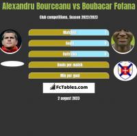 Alexandru Bourceanu vs Boubacar Fofana h2h player stats
