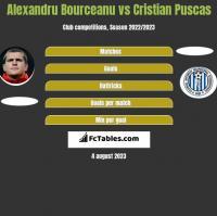 Alexandru Bourceanu vs Cristian Puscas h2h player stats
