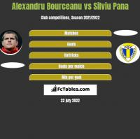 Alexandru Bourceanu vs Silviu Pana h2h player stats