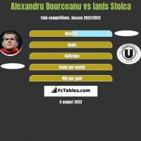 Alexandru Bourceanu vs Ianis Stoica h2h player stats