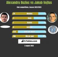 Alexandru Buziuc vs Jakub Vojtus h2h player stats