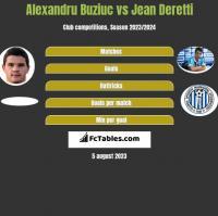 Alexandru Buziuc vs Jean Deretti h2h player stats