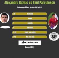 Alexandru Buziuc vs Paul Parvulescu h2h player stats