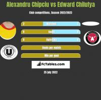 Alexandru Chipciu vs Edward Chilufya h2h player stats