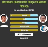 Alexandru Constanntin Benga vs Marian Pleasca h2h player stats