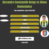 Alexandru Constanntin Benga vs Simos Rouboulakos h2h player stats