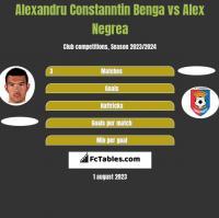Alexandru Constanntin Benga vs Alex Negrea h2h player stats