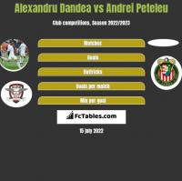 Alexandru Dandea vs Andrei Peteleu h2h player stats