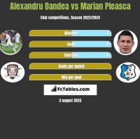 Alexandru Dandea vs Marian Pleasca h2h player stats
