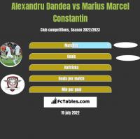 Alexandru Dandea vs Marius Marcel Constantin h2h player stats