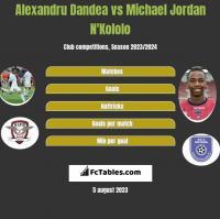 Alexandru Dandea vs Michael Jordan N'Kololo h2h player stats
