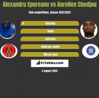 Alexandru Epureanu vs Aurelien Chedjou h2h player stats