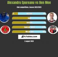 Alexandru Epureanu vs Ben Mee h2h player stats