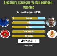 Alexandru Epureanu vs Boli Bolingoli-Mbombo h2h player stats