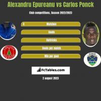 Alexandru Epureanu vs Carlos Ponck h2h player stats