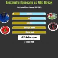 Alexandru Epureanu vs Filip Novak h2h player stats