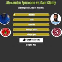 Alexandru Epureanu vs Gael Clichy h2h player stats