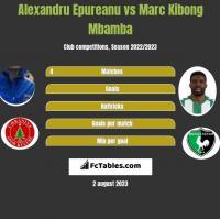 Alexandru Epureanu vs Marc Kibong Mbamba h2h player stats