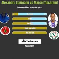 Alexandru Epureanu vs Marcel Tisserand h2h player stats