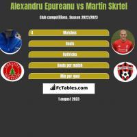Alexandru Epureanu vs Martin Skrtel h2h player stats