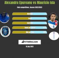 Alexandru Epureanu vs Mauricio Isla h2h player stats